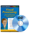 VisualDVD